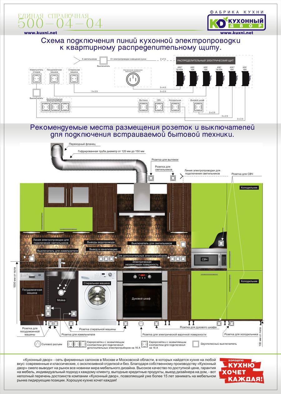 Бытовая техника для кухни купить в москве